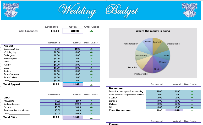 Wedding Budget Samples