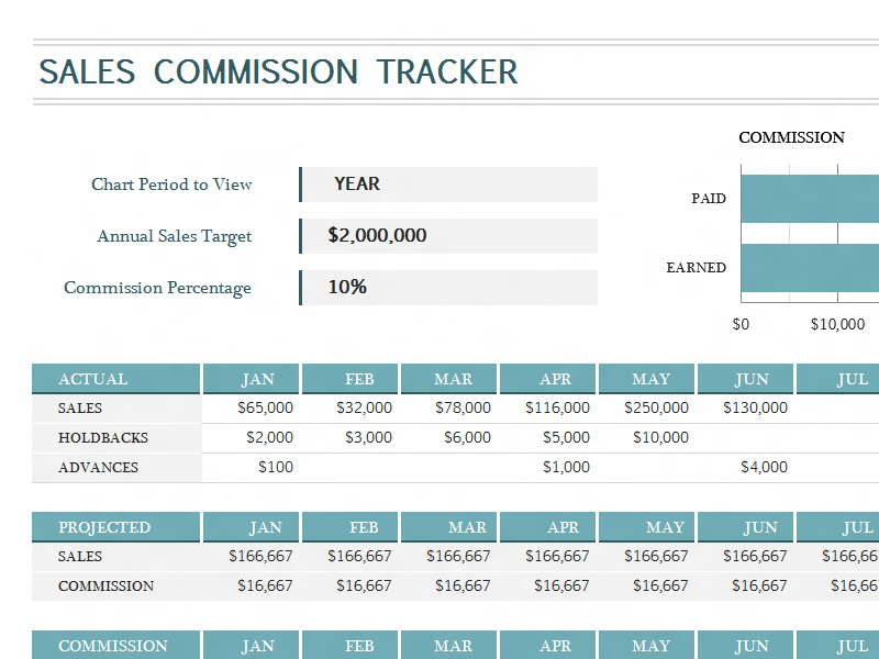 Sales Tracking Sheet Template Sales Tracking Template