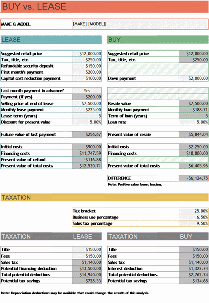 Buy vs Lease Car Comparison Analysis Template