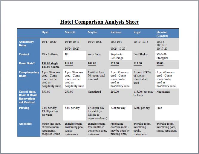 Hotel Comparison Analysis Sheet