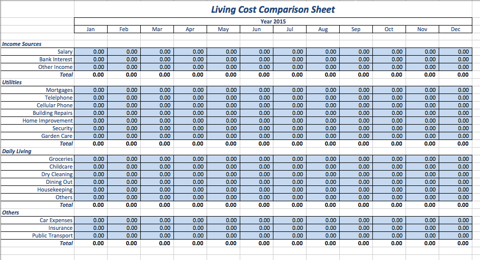 Living Cost Analysis Template