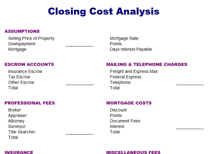 Business Closing Cost Analysis Template