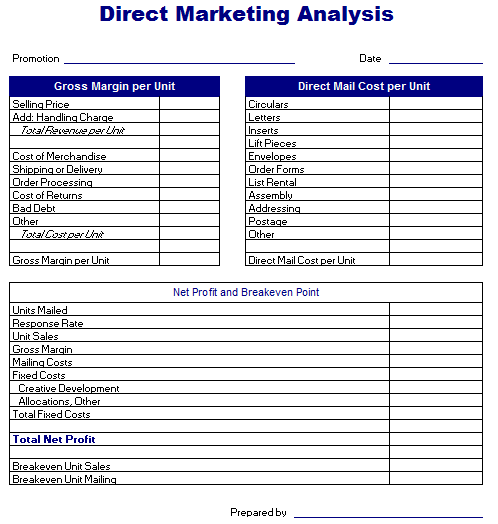 Direct Marketing Analysis Template