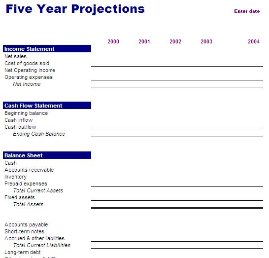 Five Years Projections
