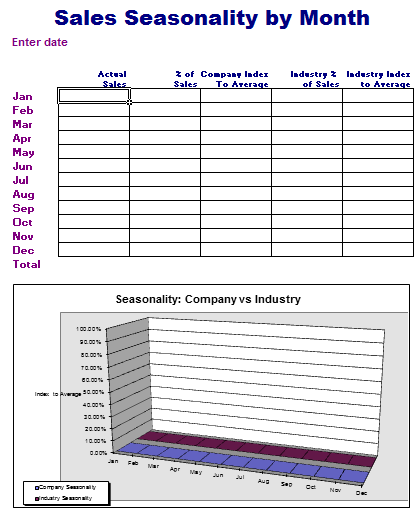Monthly Sales Seasonality Template