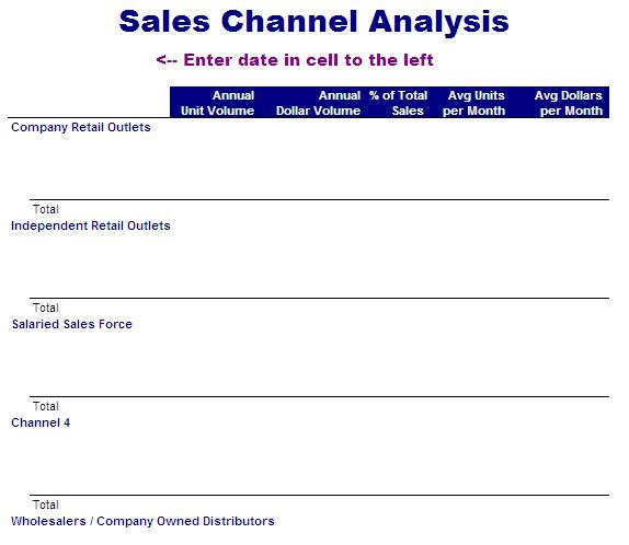 Sales Channel Analysis Template