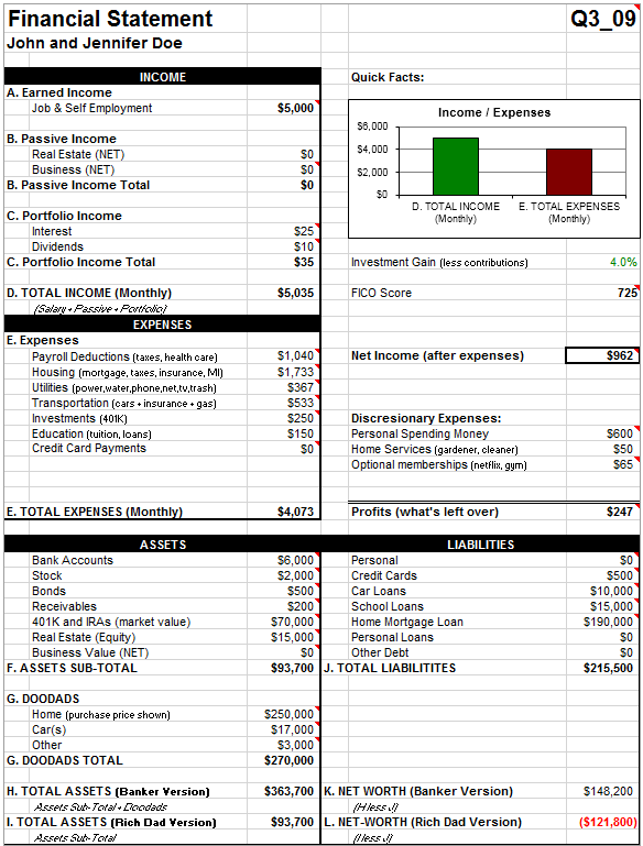 Financial Statement Template 12