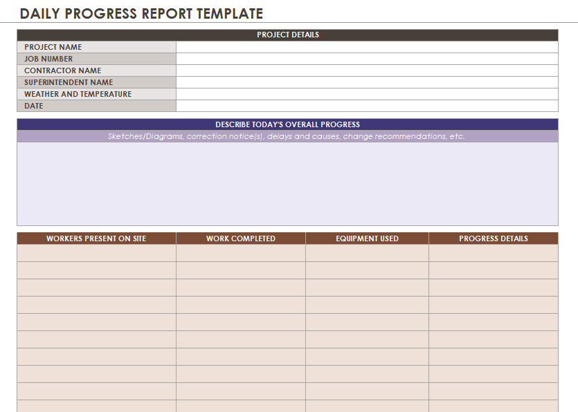 Project status report template 09