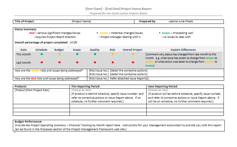 Project status report template 13