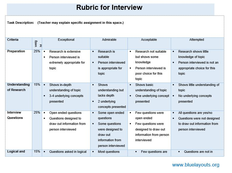 Grading Rubric Template 06